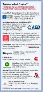 lobbying list