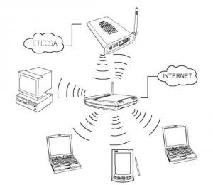 Etecsa WiFi